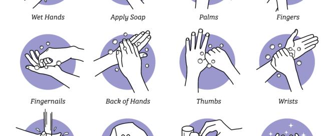 Käsienpesu kuvallinen ohje